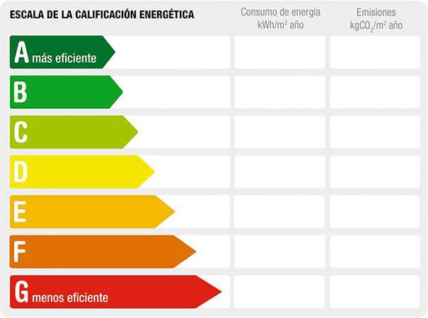 energisertifikat
